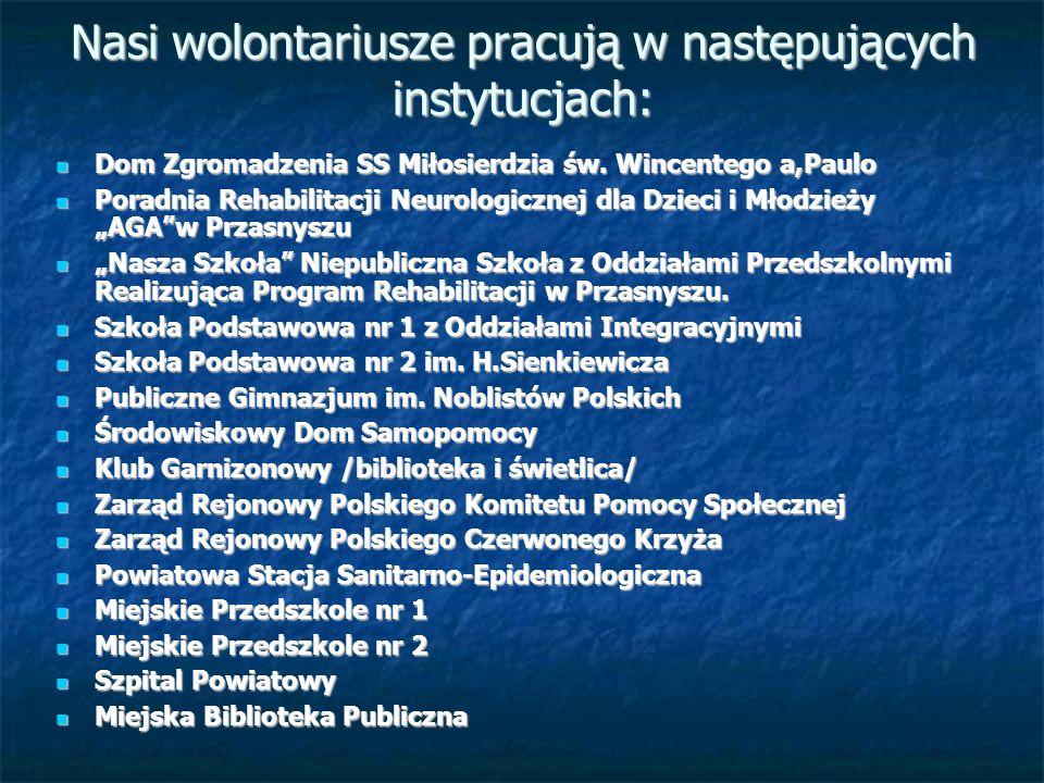 Nasi wolontariusze pracują w następujących instytucjach: Dom Zgromadzenia SS Miłosierdzia św.