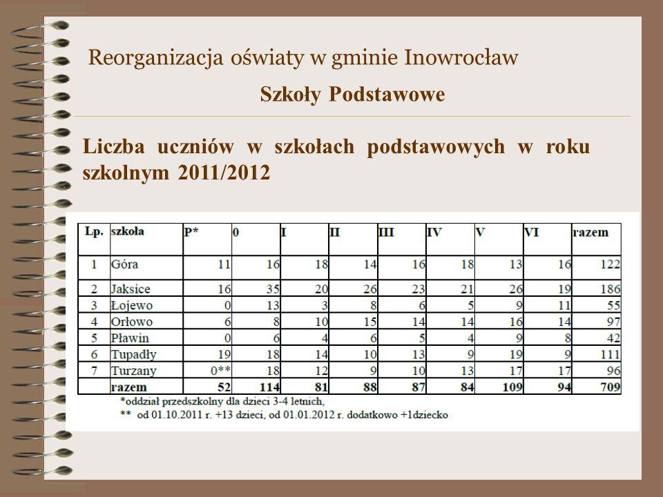Szkoły Podstawowe Liczba uczniów w szkołach podstawowych w roku szkolnym 2011/2012