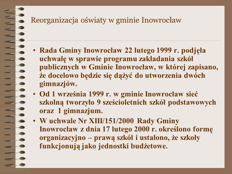 Rada Gminy Inowrocław 22 lutego 1999 r. podjęła uchwałę w sprawie programu zakładania szkół publicznych w Gminie Inowrocław, w której zapisano, że doc