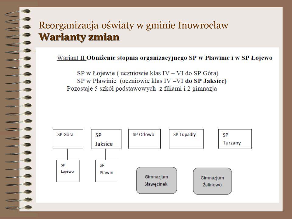 Reorganizacja oświaty w gminie Inowrocław Warianty zmian