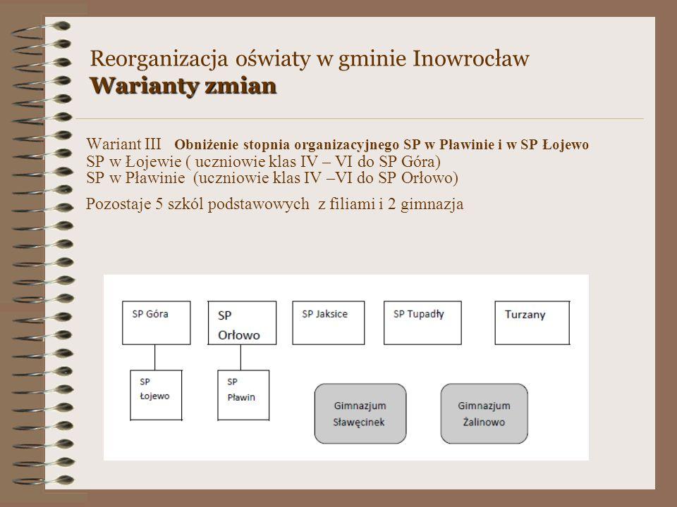 Wariant III Obniżenie stopnia organizacyjnego SP w Pławinie i w SP Łojewo SP w Łojewie ( uczniowie klas IV – VI do SP Góra) SP w Pławinie (uczniowie k