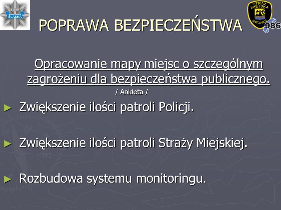POPRAWA BEZPIECZEŃSTWA Opracowanie mapy miejsc o szczególnym zagrożeniu dla bezpieczeństwa publicznego.
