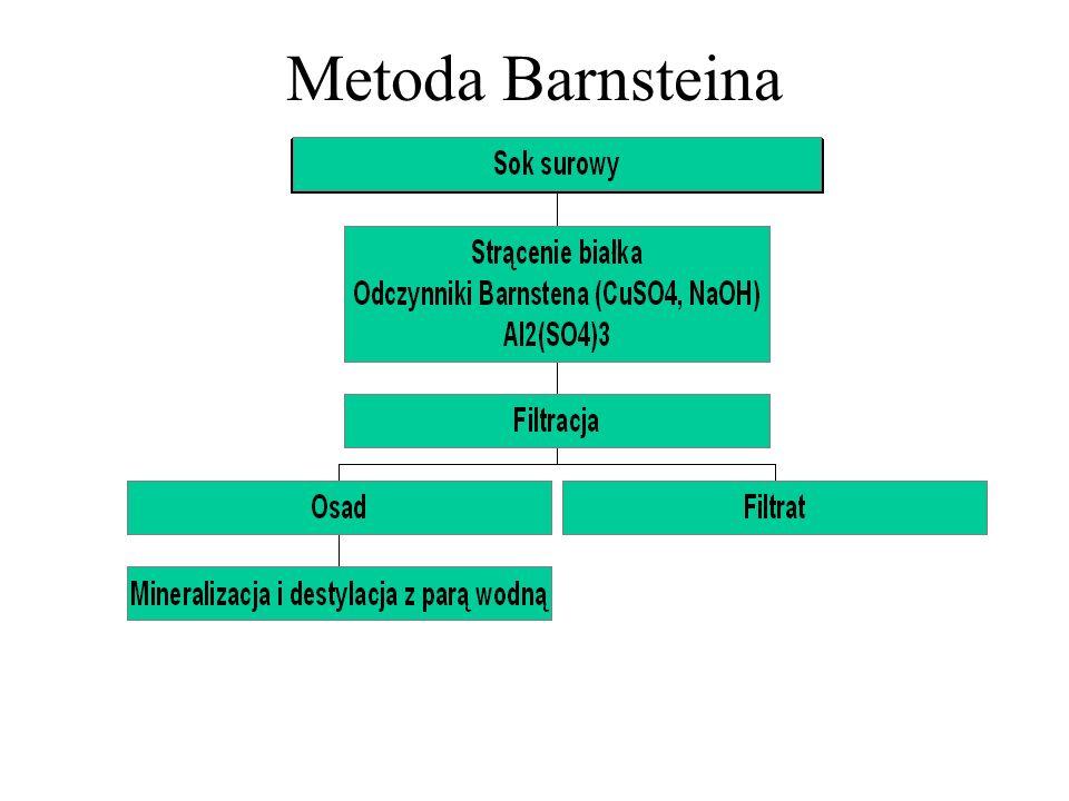 Metoda Barnsteina