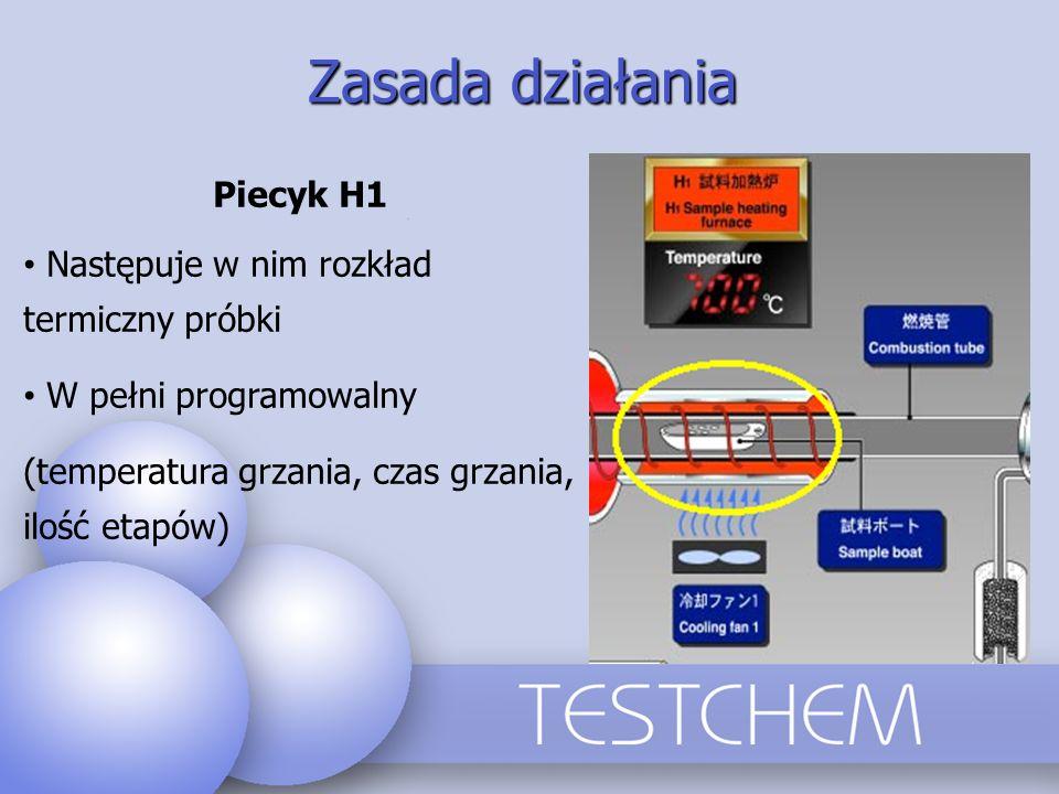Zasada działania Piecyk H1 Następuje w nim rozkład termiczny próbki W pełni programowalny (temperatura grzania, czas grzania, ilość etapów)