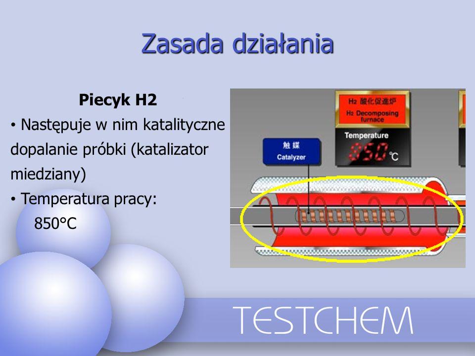 Zasada działania Piecyk H2 Następuje w nim katalityczne dopalanie próbki (katalizator miedziany) Temperatura pracy: 850°C