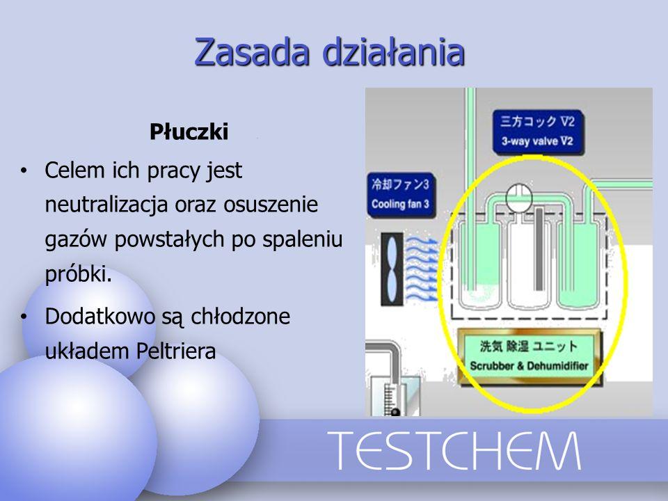 Zasada działania Płuczki Celem ich pracy jest neutralizacja oraz osuszenie gazów powstałych po spaleniu próbki. Dodatkowo są chłodzone układem Peltrie