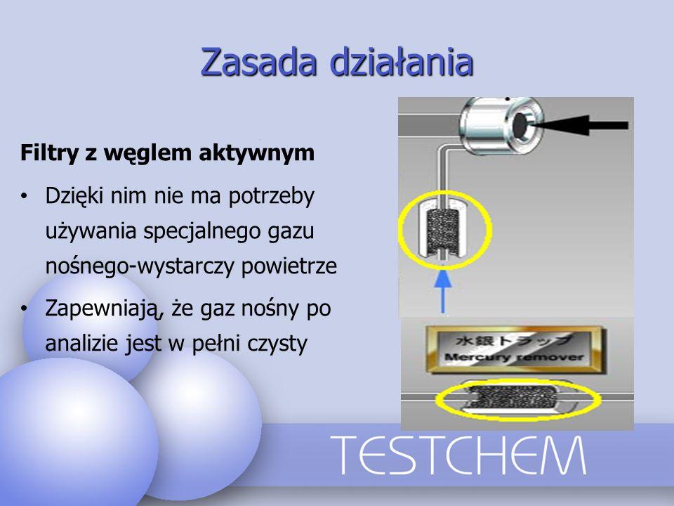Zasada działania Filtry z węglem aktywnym Dzięki nim nie ma potrzeby używania specjalnego gazu nośnego-wystarczy powietrze Zapewniają, że gaz nośny po