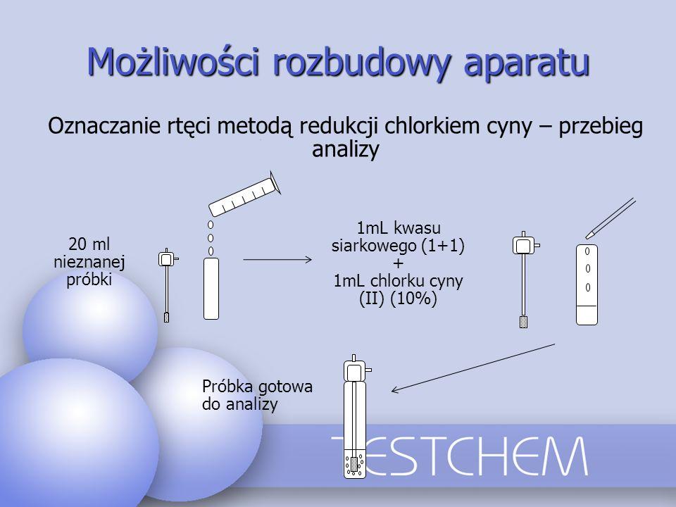 Możliwości rozbudowy aparatu Oznaczanie rtęci metodą redukcji chlorkiem cyny – przebieg analizy 1mL kwasu siarkowego (1+1) + 1mL chlorku cyny (II) (10