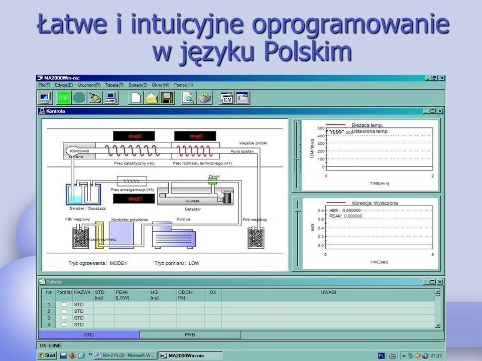 Łatwe i intuicyjne oprogramowanie w języku Polskim