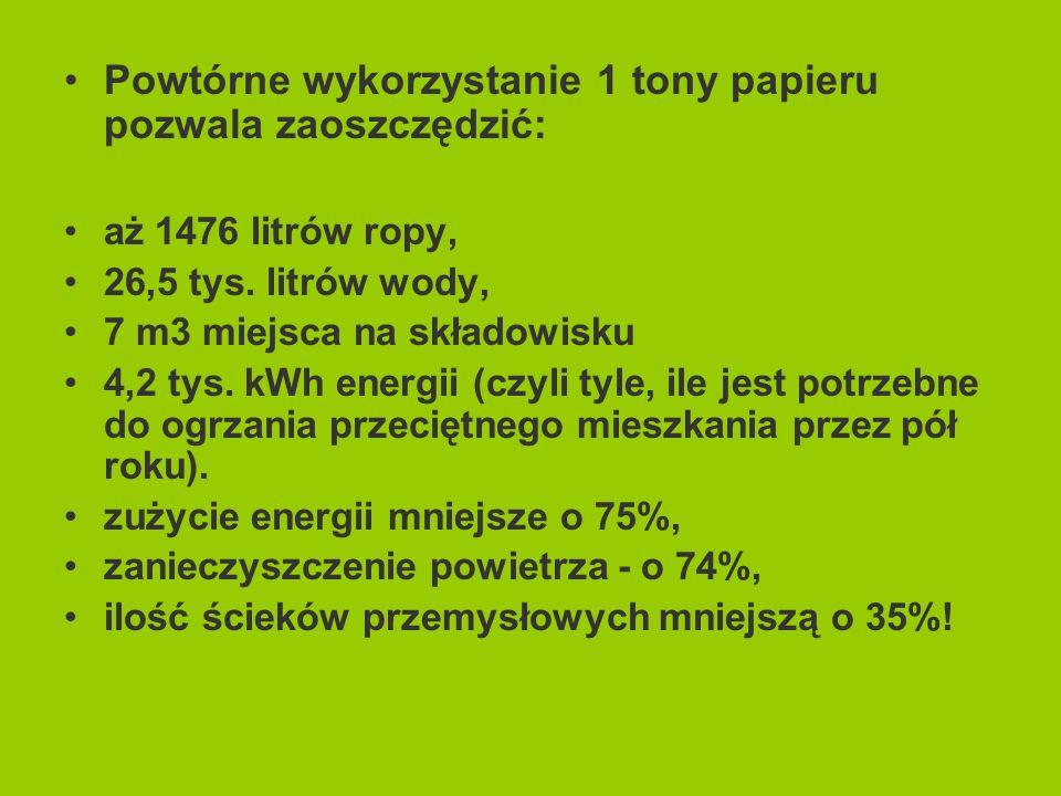 Powtórne wykorzystanie 1 tony papieru pozwala zaoszczędzić: aż 1476 litrów ropy, 26,5 tys. litrów wody, 7 m3 miejsca na składowisku 4,2 tys. kWh energ