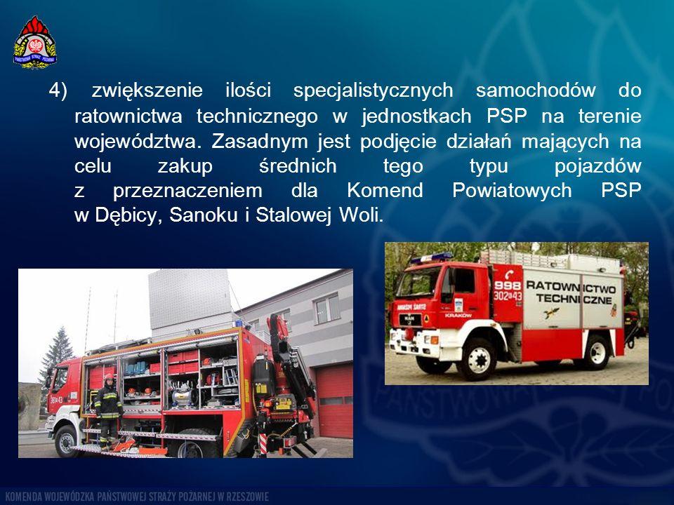 4) zwiększenie ilości specjalistycznych samochodów do ratownictwa technicznego w jednostkach PSP na terenie województwa.