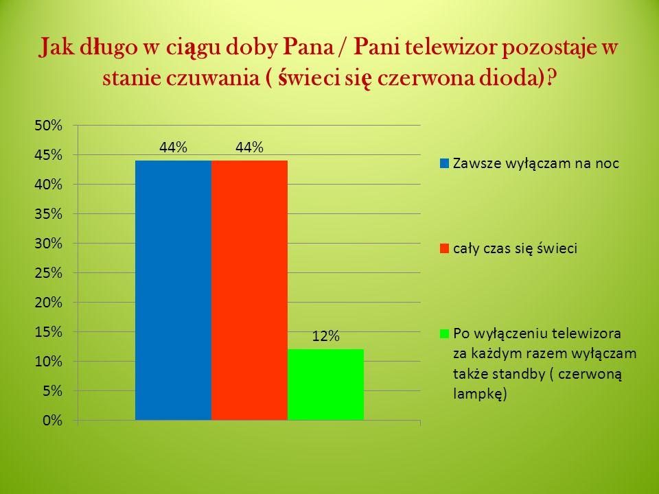Jak d ł ugo w ci ą gu doby Pana / Pani telewizor pozostaje w stanie czuwania ( ś wieci si ę czerwona dioda)