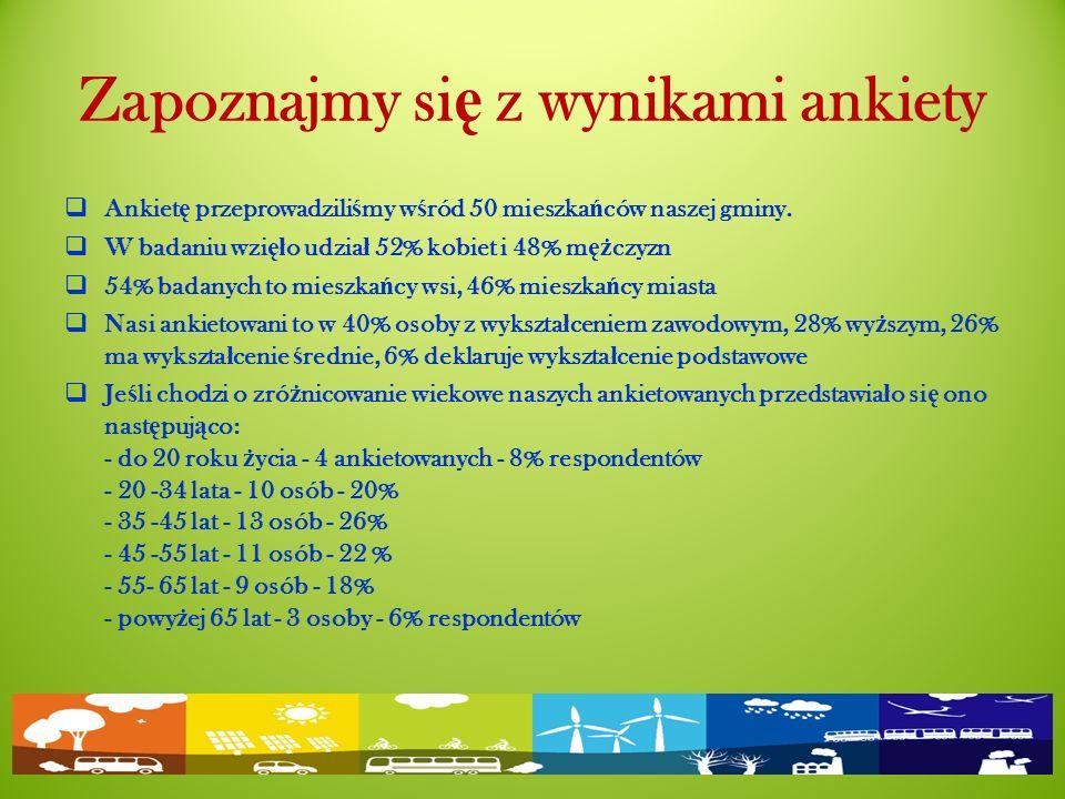 Zapoznajmy si ę z wynikami ankiety  Ankiet ę przeprowadzili ś my w ś ród 50 mieszka ń ców naszej gminy.