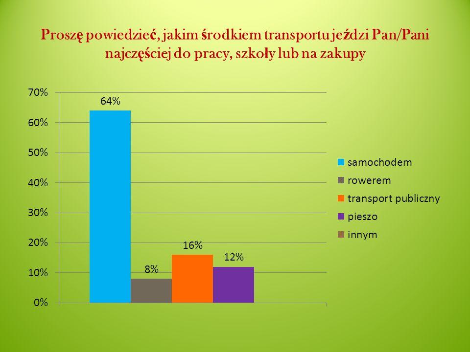 Co wynika z naszej ankiety.