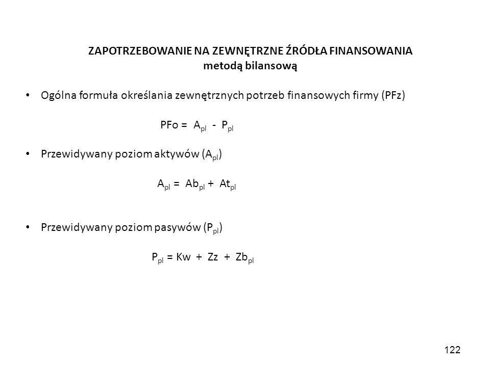 122 ZAPOTRZEBOWANIE NA ZEWNĘTRZNE ŹRÓDŁA FINANSOWANIA metodą bilansową Ogólna formuła określania zewnętrznych potrzeb finansowych firmy (PFz) PFo =  A pl - P pl Przewidywany poziom aktywów (A pl ) A pl = Ab pl + At pl Przewidywany poziom pasywów (P pl ) P pl = Kw + Zz + Zb pl