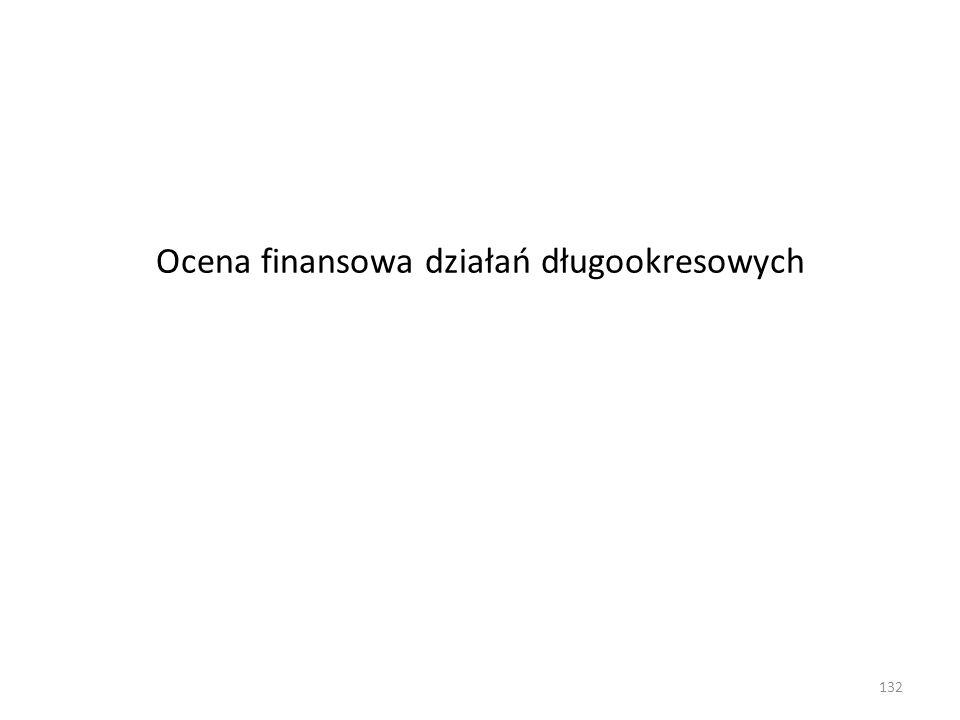 132 Ocena finansowa działań długookresowych