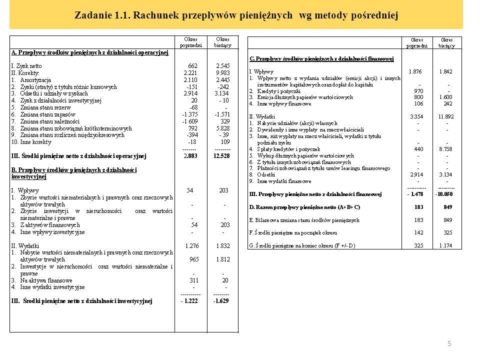 """16 Sprawozdanie przepływów pieniężnych w spółce """"Tonsil S.A."""