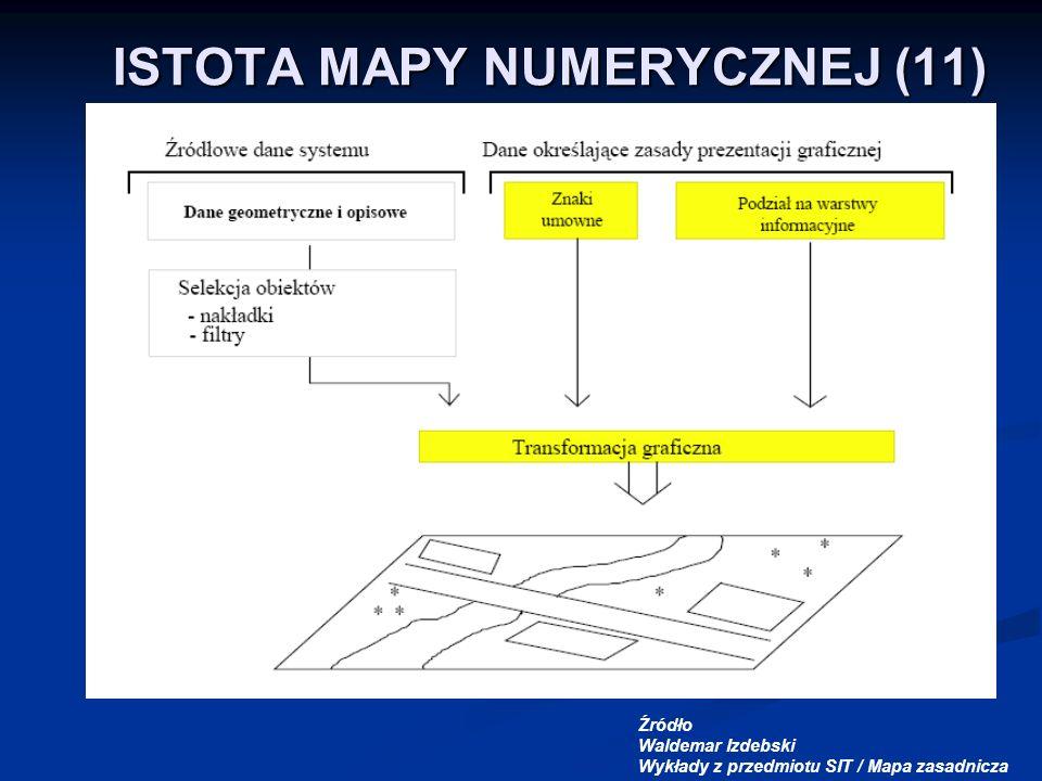 ISTOTA MAPY NUMERYCZNEJ (11) Źródło Waldemar Izdebski Wykłady z przedmiotu SIT / Mapa zasadnicza