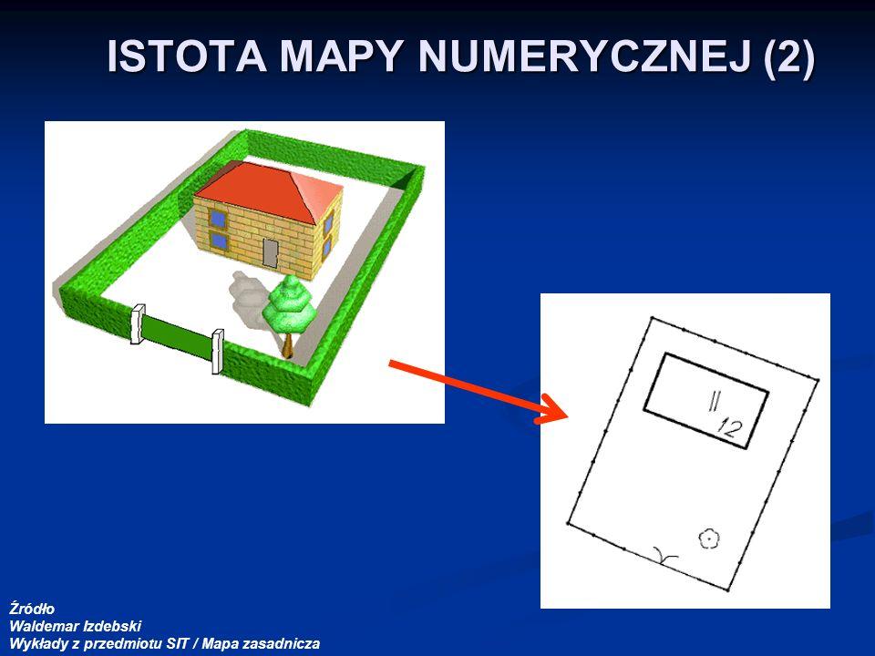 ISTOTA MAPY NUMERYCZNEJ (2) Źródło Waldemar Izdebski Wykłady z przedmiotu SIT / Mapa zasadnicza