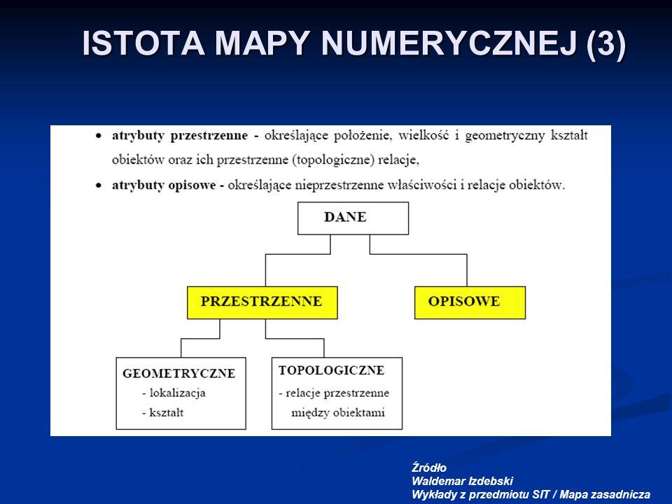 ISTOTA MAPY NUMERYCZNEJ (3) Źródło Waldemar Izdebski Wykłady z przedmiotu SIT / Mapa zasadnicza