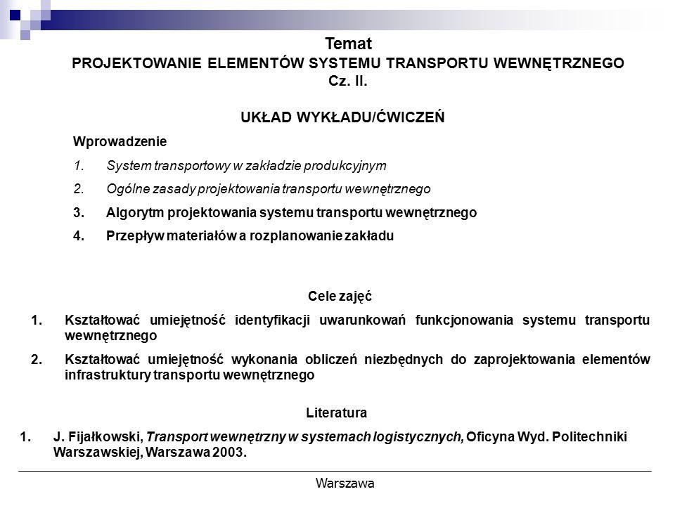ALGORYTM PROJEKTOWANIA SYSTEMU TRANSPORTU WEWNĘTRZNEGO Wykres logistyczny do ustalenia maksymalnej potrzebnej pojemności magazynów surowców i wyrobów gotowych WNIOSKI:  głównym zagadnieniem składowania tymczasowego (przyobiektowego) jest określenie maksymalnej potrzebnej pojemności buforów przed i za stanowiskiem obróbki, zapewniającej ciągłość produkcji (obróbki), z uwzględnieniem wydajności i struktury podsystemów transportowych dostawczych i odbiorczych;  Pojemność buforów jest wprost proporcjonalna do wielkości zapasu, a współczynnikiem proporcjonalności jest wskaźnik wykorzystania powierzchni składowania, zależny od sposobu składowania.