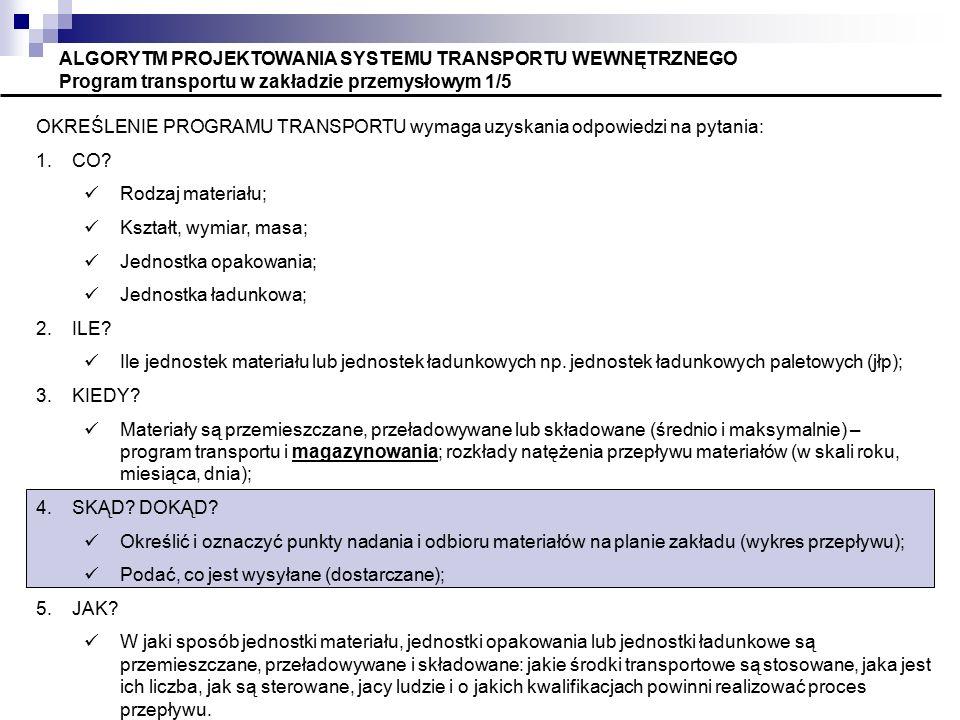 ALGORYTM PROJEKTOWANIA SYSTEMU TRANSPORTU WEWNĘTRZNEGO Program transportu w zakładzie przemysłowym 1/5 OKREŚLENIE PROGRAMU TRANSPORTU wymaga uzyskania odpowiedzi na pytania: 1.CO.