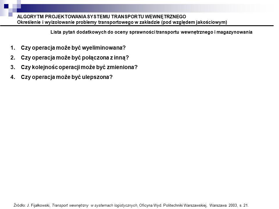 ALGORYTM PROJEKTOWANIA SYSTEMU TRANSPORTU WEWNĘTRZNEGO Określenie i wyizolowanie problemy transportowego w zakładzie (pod względem jakościowym) Lista pytań dodatkowych do oceny sprawności transportu wewnętrznego i magazynowania Źródło: J.