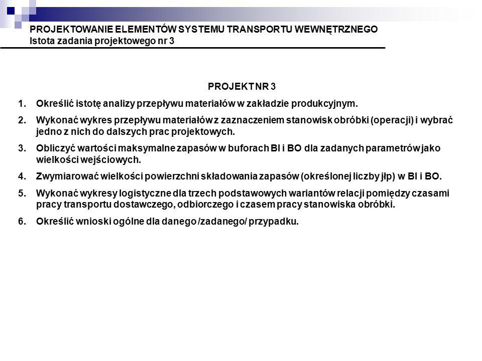 PROJEKTOWANIE ELEMENTÓW SYSTEMU TRANSPORTU WEWNĘTRZNEGO Istota zadania projektowego nr 3 PROJEKT NR 3 1.Określić istotę analizy przepływu materiałów w zakładzie produkcyjnym.