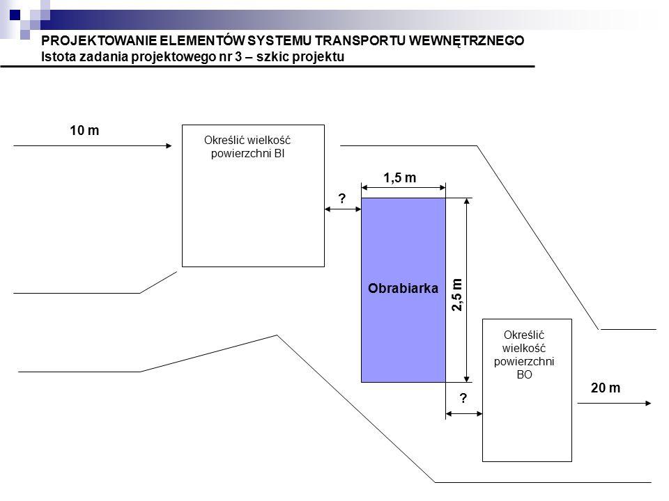 PROJEKTOWANIE ELEMENTÓW SYSTEMU TRANSPORTU WEWNĘTRZNEGO Istota zadania projektowego nr 3 – szkic projektu Określić wielkość powierzchni BI 10 m Obrabiarka .