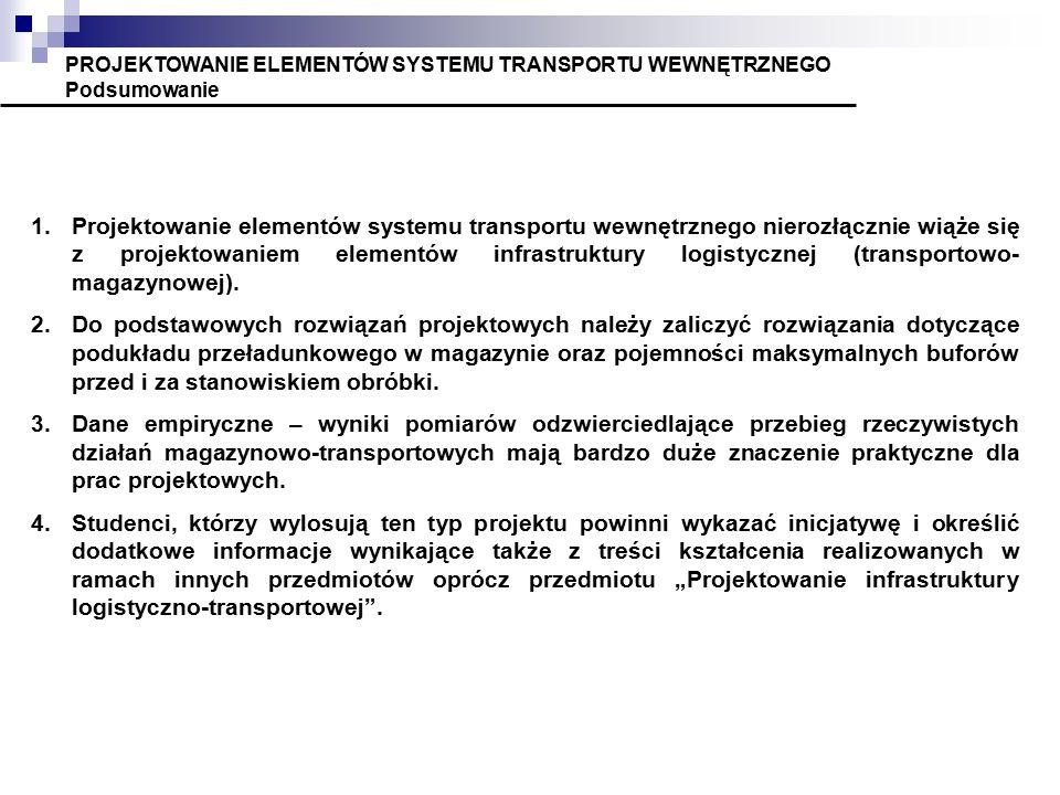 PROJEKTOWANIE ELEMENTÓW SYSTEMU TRANSPORTU WEWNĘTRZNEGO Podsumowanie 1.Projektowanie elementów systemu transportu wewnętrznego nierozłącznie wiąże się z projektowaniem elementów infrastruktury logistycznej (transportowo- magazynowej).
