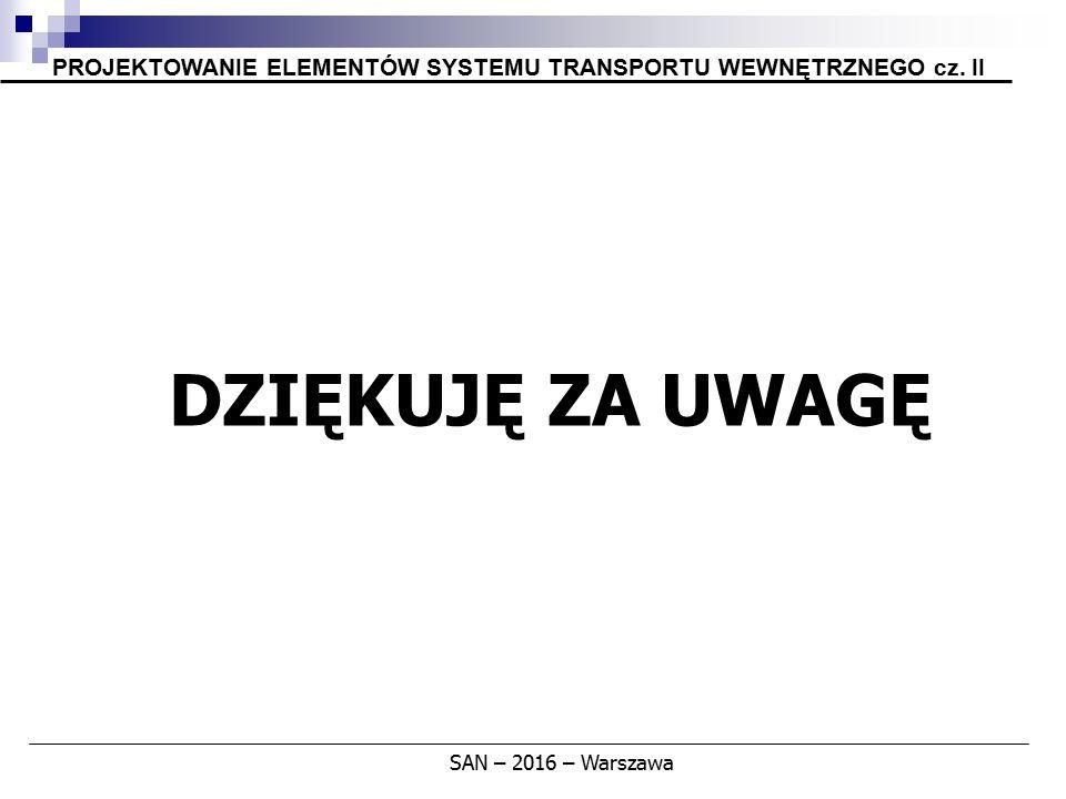 DZIĘKUJĘ ZA UWAGĘ PROJEKTOWANIE ELEMENTÓW SYSTEMU TRANSPORTU WEWNĘTRZNEGO cz. II SAN – 2016 – Warszawa