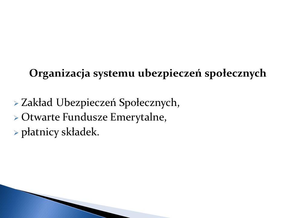 Organizacja systemu ubezpieczeń społecznych  Zakład Ubezpieczeń Społecznych,  Otwarte Fundusze Emerytalne,  płatnicy składek.