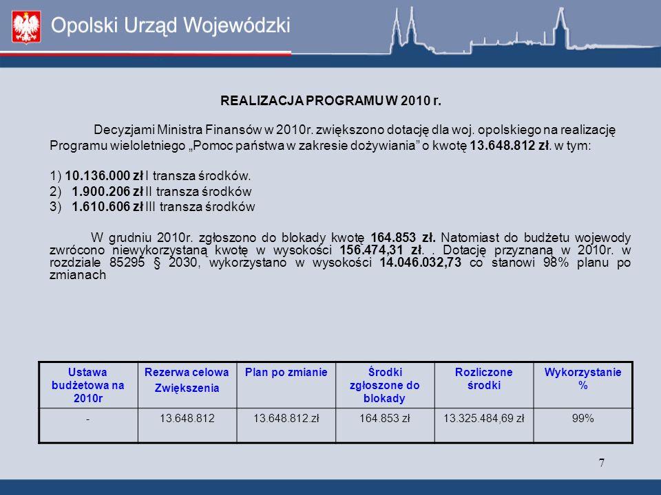 8 Wydział Polityki Społecznej dokonał podziału środków zaplanowanych w rezerwie celowej na realizację Programu w 2010r.