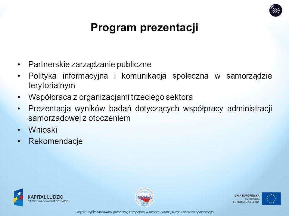 Program prezentacji Partnerskie zarządzanie publiczne Polityka informacyjna i komunikacja społeczna w samorządzie terytorialnym Współpraca z organizacjami trzeciego sektora Prezentacja wyników badań dotyczących współpracy administracji samorządowej z otoczeniem Wnioski Rekomendacje