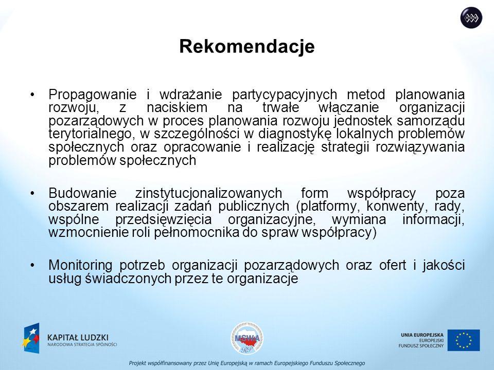Rekomendacje Propagowanie i wdrażanie partycypacyjnych metod planowania rozwoju, z naciskiem na trwałe włączanie organizacji pozarządowych w proces planowania rozwoju jednostek samorządu terytorialnego, w szczególności w diagnostykę lokalnych problemów społecznych oraz opracowanie i realizację strategii rozwiązywania problemów społecznych Budowanie zinstytucjonalizowanych form współpracy poza obszarem realizacji zadań publicznych (platformy, konwenty, rady, wspólne przedsięwzięcia organizacyjne, wymiana informacji, wzmocnienie roli pełnomocnika do spraw współpracy) Monitoring potrzeb organizacji pozarządowych oraz ofert i jakości usług świadczonych przez te organizacje