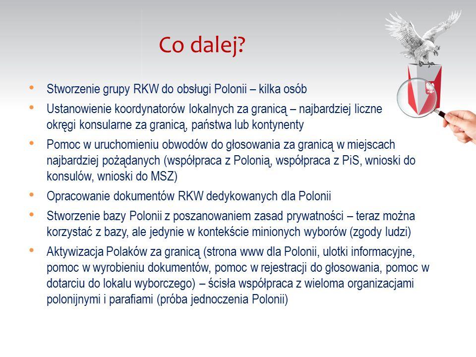 Stworzenie grupy RKW do obsługi Polonii – kilka osób Ustanowienie koordynatorów lokalnych za granicą – najbardziej liczne okręgi konsularne za granicą, państwa lub kontynenty Pomoc w uruchomieniu obwodów do głosowania za granicą w miejscach najbardziej pożądanych (współpraca z Polonią, współpraca z PiS, wnioski do konsulów, wnioski do MSZ) Opracowanie dokumentów RKW dedykowanych dla Polonii Stworzenie bazy Polonii z poszanowaniem zasad prywatności – teraz można korzystać z bazy, ale jedynie w kontekście minionych wyborów (zgody ludzi) Aktywizacja Polaków za granicą (strona www dla Polonii, ulotki informacyjne, pomoc w wyrobieniu dokumentów, pomoc w rejestracji do głosowania, pomoc w dotarciu do lokalu wyborczego) – ścisła współpraca z wieloma organizacjami polonijnymi i parafiami (próba jednoczenia Polonii) Co dalej