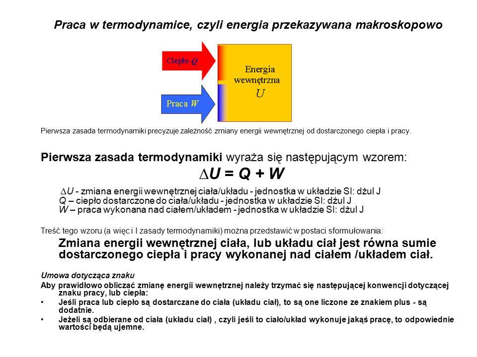 Praca w termodynamice, czyli energia przekazywana makroskopowo Pierwsza zasada termodynamiki precyzuje zależność zmiany energii wewnętrznej od dostarczonego ciepła i pracy.