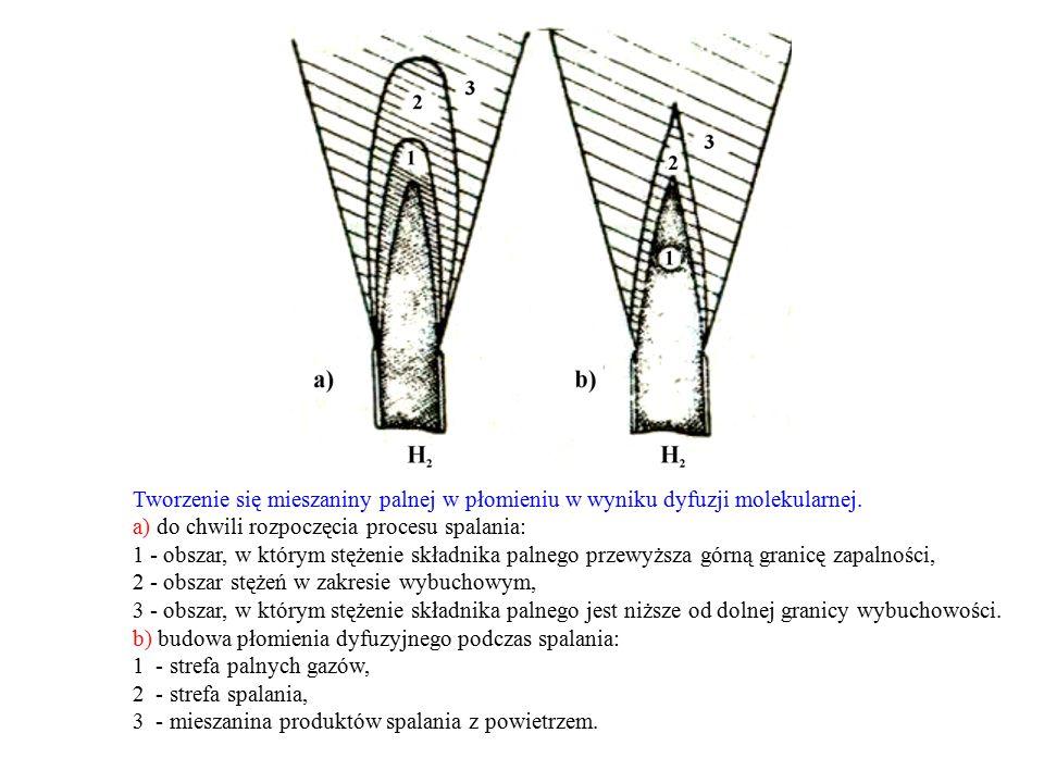 Przykładowy cykl termodynamiczny ogrzewanie /rozprężanie/ izobaryczne rozprężanie izotermiczne ochładzanie izochoryczne ochładzanie /sprężanie/ izobaryczne sprężanie izotermiczne ogrzewanie izochoryczne