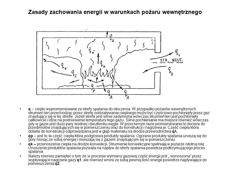 Zasady zachowania energii w warunkach pożaru wewnętrznego q – ciepło wypromieniowane ze strefy spalania do otoczenia.