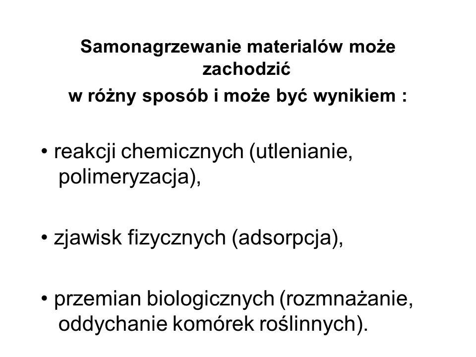 Samonagrzewanie materialów może zachodzić w różny sposób i może być wynikiem : reakcji chemicznych (utlenianie, polimeryzacja), zjawisk fizycznych (adsorpcja), przemian biologicznych (rozmnażanie, oddychanie komórek roślinnych).