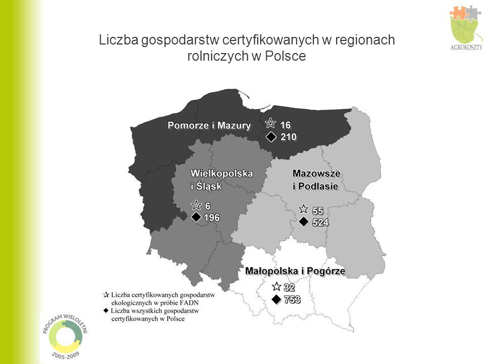 Liczba gospodarstw certyfikowanych w regionach rolniczych w Polsce