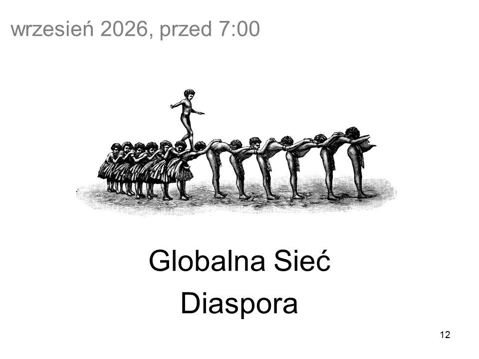 12 wrzesień 2026, przed 7:00 Globalna Sieć Diaspora