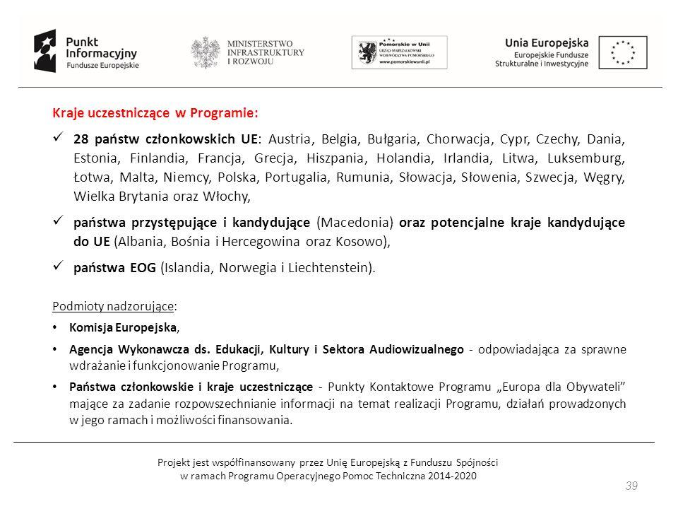 Projekt jest współfinansowany przez Unię Europejską z Funduszu Spójności w ramach Programu Operacyjnego Pomoc Techniczna 2014-2020 39 Kraje uczestniczące w Programie: 28 państw członkowskich UE: Austria, Belgia, Bułgaria, Chorwacja, Cypr, Czechy, Dania, Estonia, Finlandia, Francja, Grecja, Hiszpania, Holandia, Irlandia, Litwa, Luksemburg, Łotwa, Malta, Niemcy, Polska, Portugalia, Rumunia, Słowacja, Słowenia, Szwecja, Węgry, Wielka Brytania oraz Włochy, państwa przystępujące i kandydujące (Macedonia) oraz potencjalne kraje kandydujące do UE (Albania, Bośnia i Hercegowina oraz Kosowo), państwa EOG (Islandia, Norwegia i Liechtenstein).