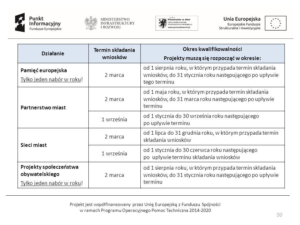 Projekt jest współfinansowany przez Unię Europejską z Funduszu Spójności w ramach Programu Operacyjnego Pomoc Techniczna 2014-2020 50 Działanie Termin składania wniosków Okres kwalifikowalności Projekty muszą się rozpocząć w okresie: Pamięć europejska Tylko jeden nabór w roku.