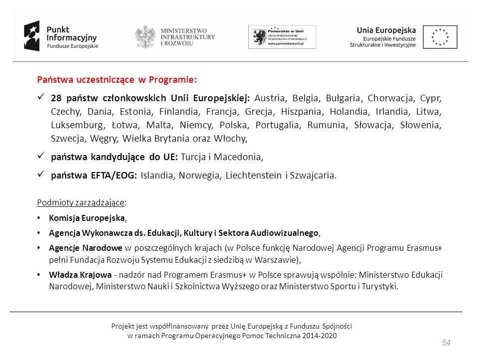 Projekt jest współfinansowany przez Unię Europejską z Funduszu Spójności w ramach Programu Operacyjnego Pomoc Techniczna 2014-2020 54 Państwa uczestniczące w Programie: 28 państw członkowskich Unii Europejskiej: Austria, Belgia, Bułgaria, Chorwacja, Cypr, Czechy, Dania, Estonia, Finlandia, Francja, Grecja, Hiszpania, Holandia, Irlandia, Litwa, Luksemburg, Łotwa, Malta, Niemcy, Polska, Portugalia, Rumunia, Słowacja, Słowenia, Szwecja, Węgry, Wielka Brytania oraz Włochy, państwa kandydujące do UE: Turcja i Macedonia, państwa EFTA/EOG: Islandia, Norwegia, Liechtenstein i Szwajcaria.