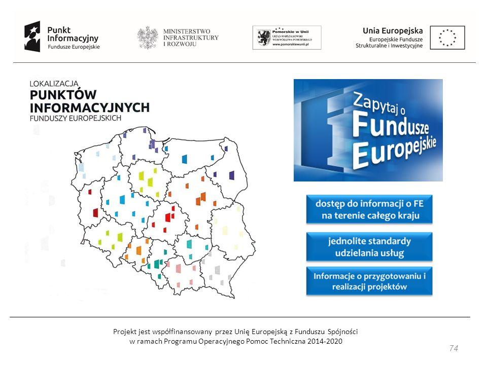 Projekt jest współfinansowany przez Unię Europejską z Funduszu Spójności w ramach Programu Operacyjnego Pomoc Techniczna 2014-2020 74