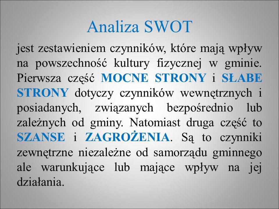 Analiza SWOT jest zestawieniem czynników, które mają wpływ na powszechność kultury fizycznej w gminie. Pierwsza część MOCNE STRONY i SŁABE STRONY doty