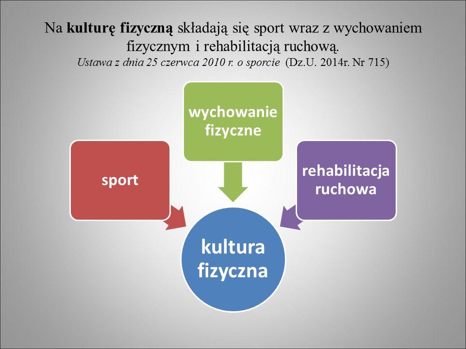 Na kulturę fizyczną składają się sport wraz z wychowaniem fizycznym i rehabilitacją ruchową. Ustawa z dnia 25 czerwca 2010 r. o sporcie (Dz.U. 2014r.