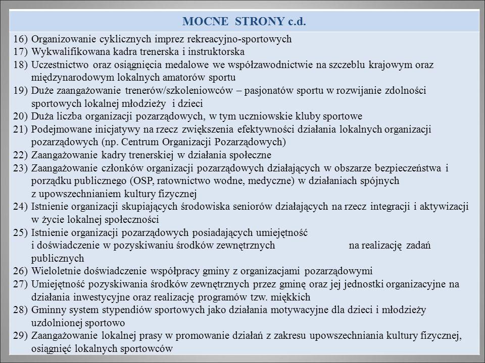 MOCNE STRONY c.d. 16)Organizowanie cyklicznych imprez rekreacyjno-sportowych 17)Wykwalifikowana kadra trenerska i instruktorska 18)Uczestnictwo oraz o