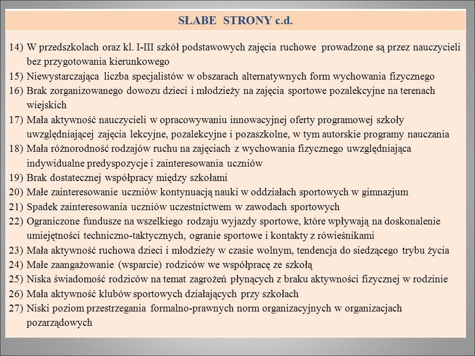 SŁABE STRONY c.d. 14)W przedszkolach oraz kl.